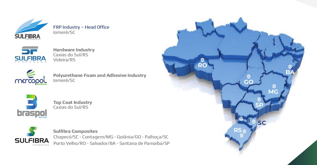 Sulfibra Group in Brazil
